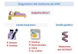 Diagnóstico de un síndrome de HHH.
