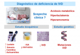 ¿Cómo se diagnostica una aciduria isovalérica?