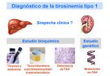Diagnóstico de una tirosinemia tipo I