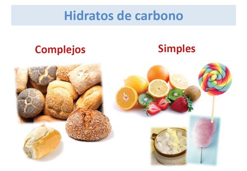 Dieta cetog nica gu a metab lica - Alimentos hidratos de carbono ...