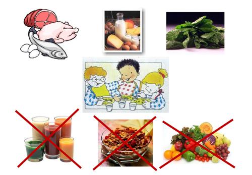 Prohibidos con ala alimentos fructosa intolerancia