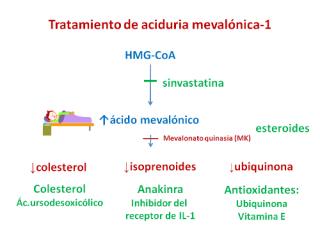Tratamiento de aciduria mevalónica