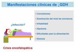 Manifestaciones clínicas disminución de GDH