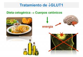 ¿Cómo se puede tratar el déficit de GLUT1?