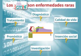 Las enfermedades raras e Internet