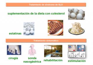 ¿Tiene tratamiento el síndrome de SLO?