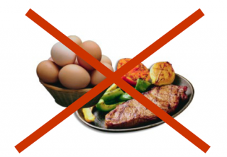 dieta proteica alimentos prohibidos