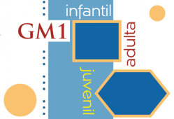 Gangliosidosis GM1