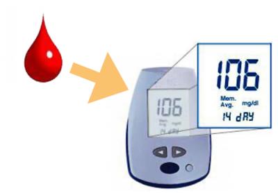 ¿Cómo usar un medidor de glucosa sanguínea?
