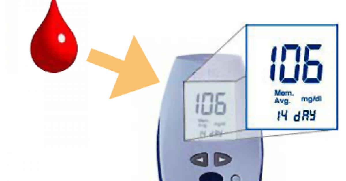para que sirve el analisis de glucosa
